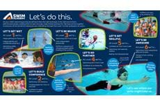 Find out where the Swim Academy journey will take your child.